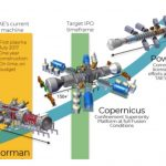 Nuclear Fusion Commercialization Race
