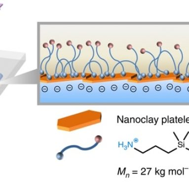 3D-printed an All-liquid Lab on a Chip Can Be Infinitely Reconfigured on Demand