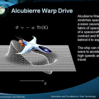 Roadmap for Lab Experiments for Warp Drive