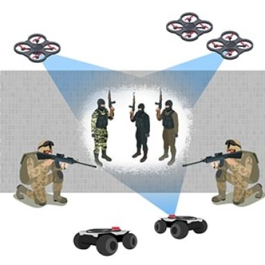 Swarms of 250 Drones Will Support US Troops in Urban Combat