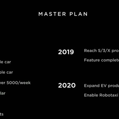 Tesla's Future is Ten Times Better If They Pull Off Self-driving
